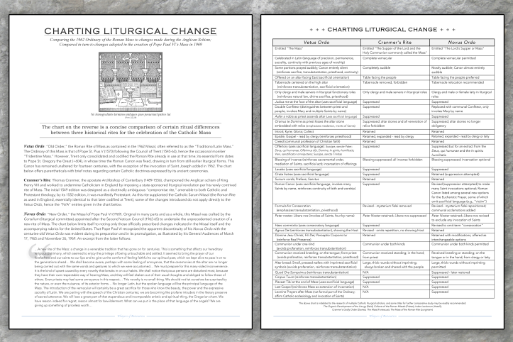 Charting Liturgical Change_snapshot1.png