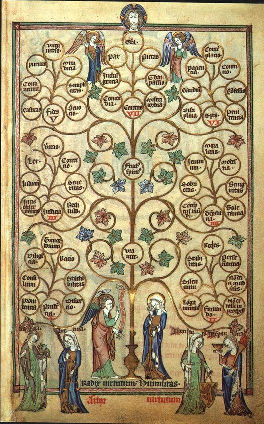 treeofvirtues_delislepsalter.jpg